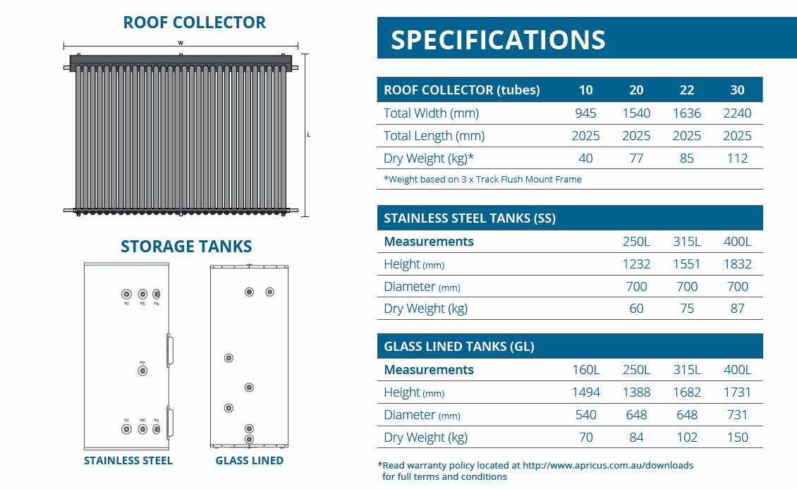 Apricus Roof Collector & Tank Specifications