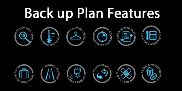 Customer Care Backup Plan Features