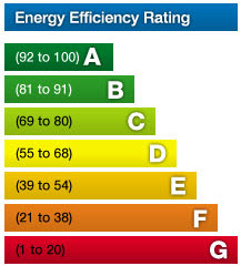 VZUG Energy Efficiency Rating Button