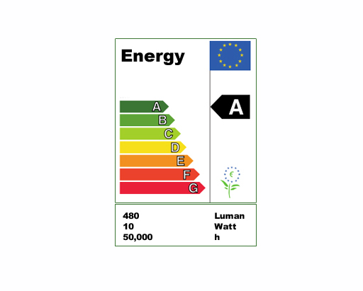 ILVE History 2003 - Energy Rating