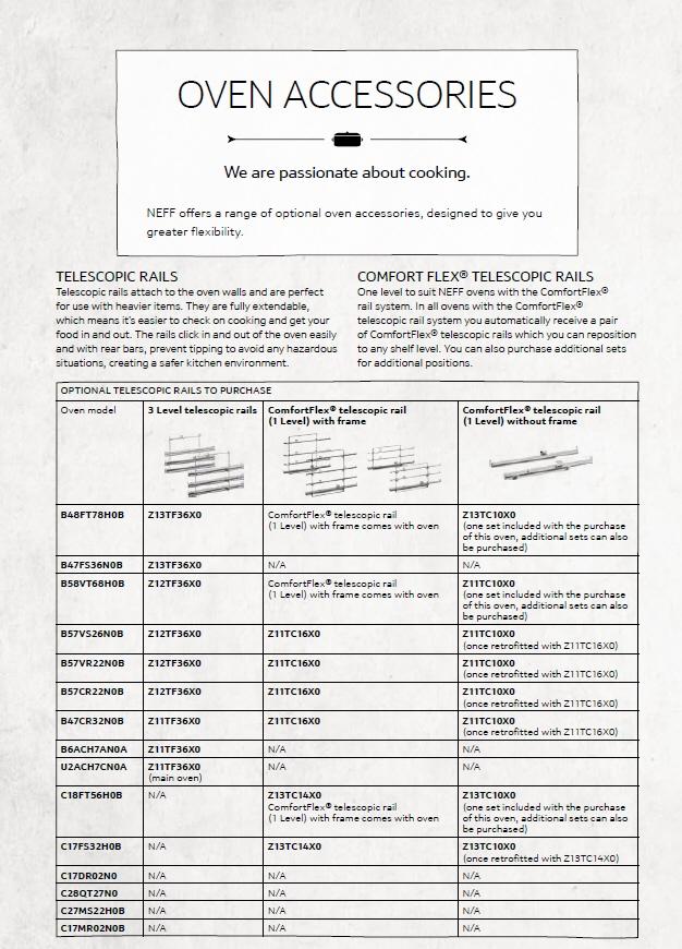 NEFF BONUS Telescopic Rails April 2020 Compatibility