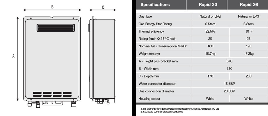 Rapid 26 Instant Hot Water Specifications